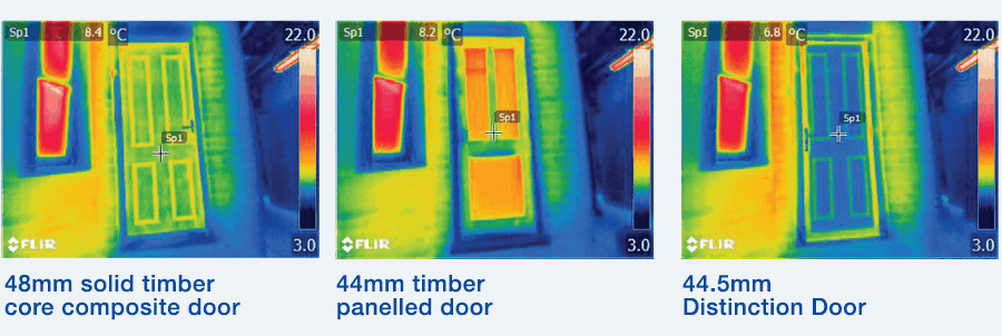 How To Stop Heat Loss Through External Doors Composite